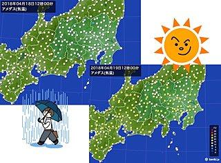 東京 正午の気温 昨日から約10度アップ