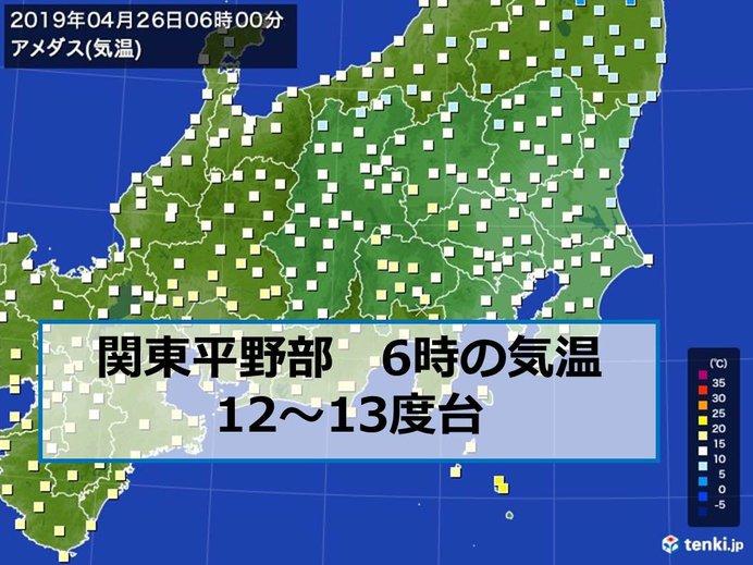 平成最後の通勤 暖かくして 都心は気温が横ばい予想