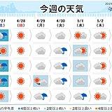 週間 西日本で局地的な大雨か 29~30日は注意