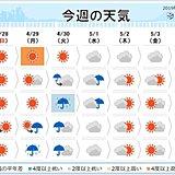 平成最終日は西日本で大雨のおそれ
