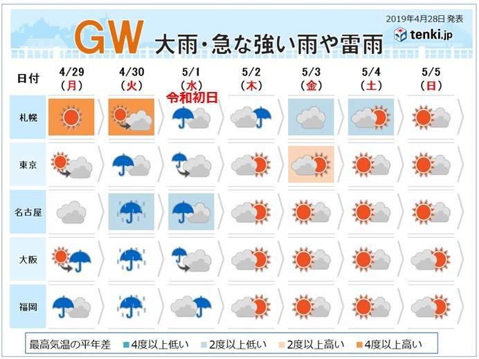令和初日は梅雨のような雨 GW後半は天気急変に注意