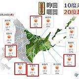 北海道 あすにかけて史上初の寒暖差に