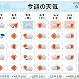 GW天気 令和初日 西は天気回復 2~3日雷雨注意