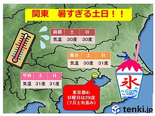 関東甲信 土日は今年初めて30度以上に
