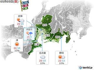 東海 5日は薄雲を通して日差しが届く