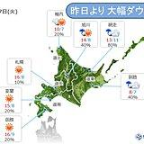 北海道 GW明けは 気温差に注意