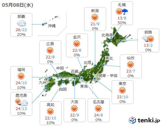 8日 晴天も寒暖差大 関東も気温差約20度 北は雷