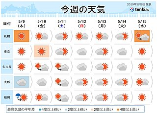 週間 週末「隠れ雨」注意 沖縄はそろそろ梅雨入り?