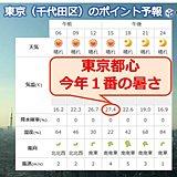 東京都心 5日ぶりの夏日で 今年1番の暑さ予想
