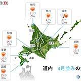 北海道 ひと桁の最高気温も