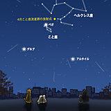 星に願い事を「4月こと座流星群」ピーク