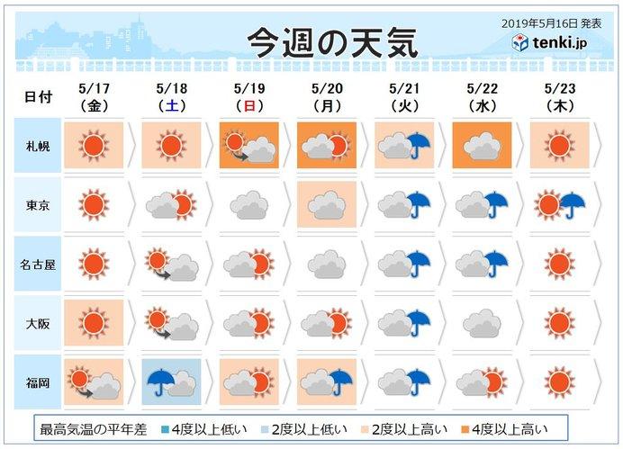 週間 梅雨のはしり ザーザー降りの所も
