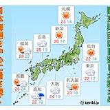 19日 関東以西は雲が多く、太平洋側で暑さ落ち着く