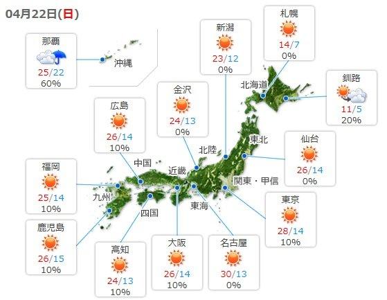 22日(日)も4月として記録的な暑さ