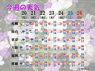 全国週間天気 沖縄は早くも梅雨の中休み?
