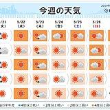 週間 あす関東や東海で大雨に 週末は真夏日が続出