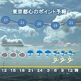 東京都心 いま晴れていても 次第に雨に