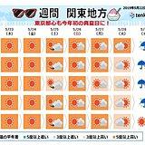 関東の週間 とにかく暑い 東京都心で30度も