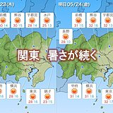 23日関東 晴れて7月並み 今年一番の暑さに