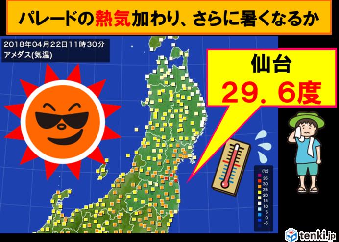 仙台 記録的暑さ パレードの熱気も加わる