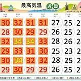 近畿も今週末はめっちゃ暑い