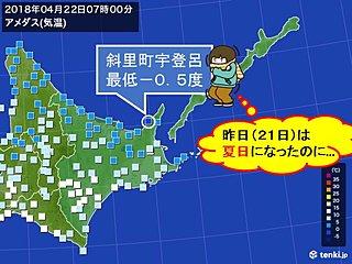 北海道 夏の翌日は冬!?