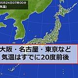 早い時間から気温上昇中 東京は午前7時前に20度