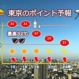 東京地方 暑い土曜日曜 熱中症に警戒