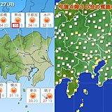 27日 関東 暑さ続く 内陸部は2日連続の猛暑日も