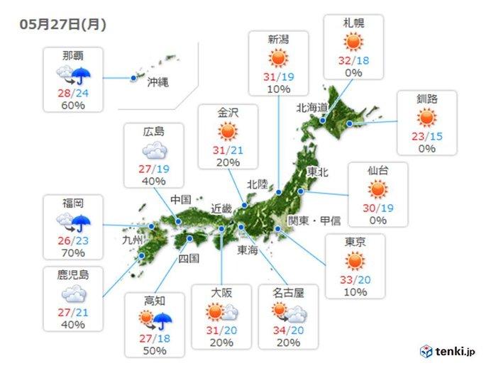 西日本天気下り坂 東・北日本は日差しが照りつける