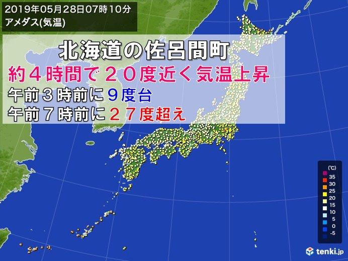 今朝 わずか4時間で20度近く上昇 北海道佐呂間