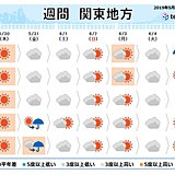 関東週間 五月晴れのあとに梅雨の気配