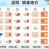 関東の週間 雲多め ムシっとした暑さに