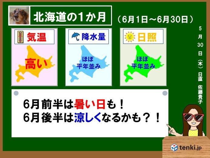 北海道1か月 6月は前半の方が暑い!
