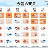 週間 蒸し暑い日が多い そろそろ梅雨の足音が