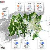 関東 2日 曇り空でムシムシ 雨の時間は?