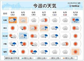 週間天気 梅雨入り間近? その前に晴れて暑い