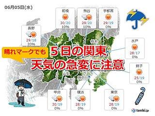 水曜の関東 晴れても天気急変 落雷や激しい雨に注意