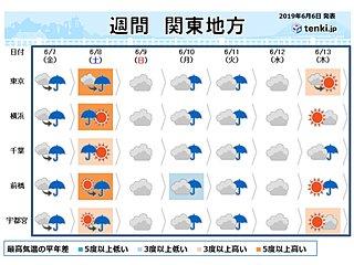 関東週間 曇りや雨の日が続く 梅雨入り秒読みか