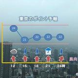 東京都心 夜は本降りの雨 南風も強まる