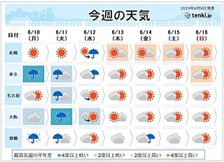 週間 沖縄・奄美は大雨の恐れ 週半ば本州で雨雲発達