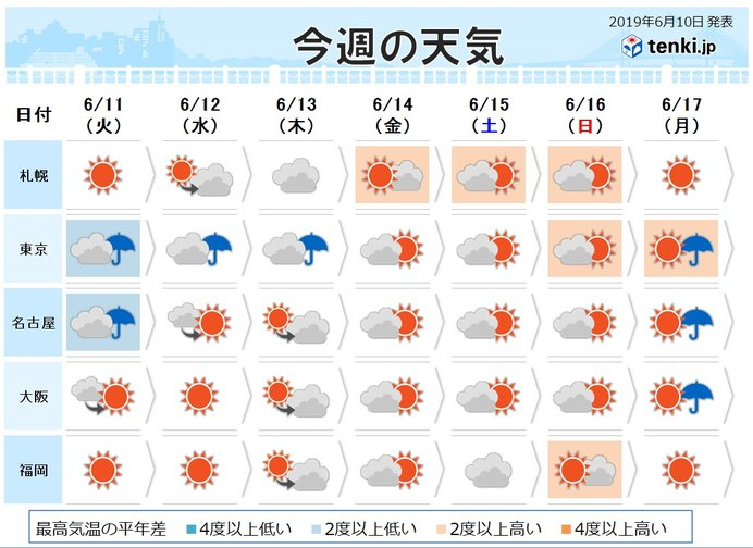 あさって以降の天気 東日本の暑さ戻る