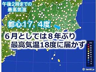 都心ブルブル 6月では8年ぶり 気温18度届かず