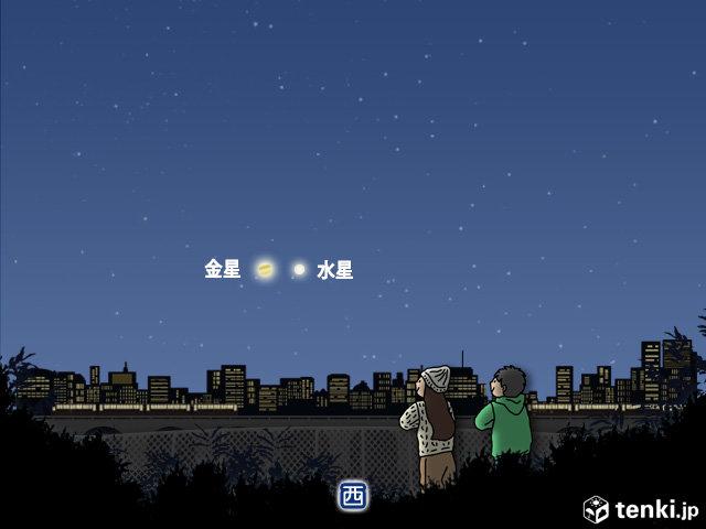 金星と水星が大接近 チャンスは日没後
