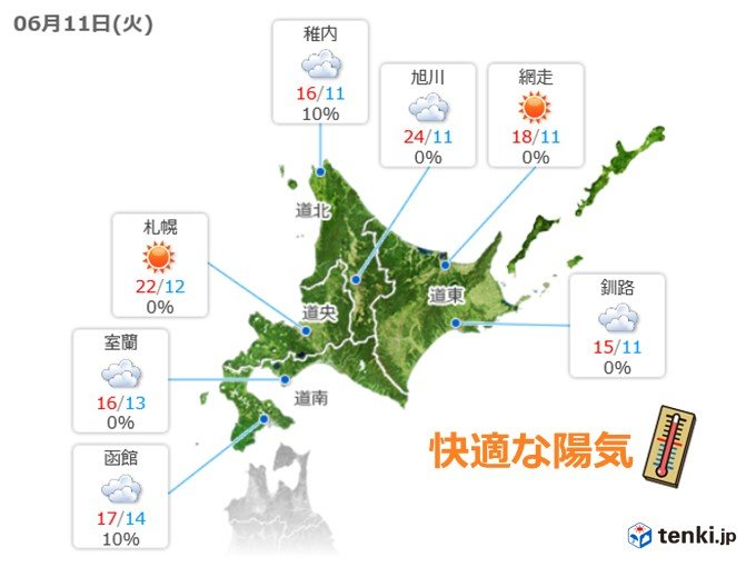 北海道 快適でも紫外線対策を