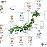 東日本中心にあすも傘の出番 近畿など梅雨の気配なし