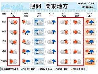 関東週間 梅雨空は時々ひと休み