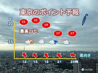 東京 きょうも短い日差し 一時雨も