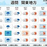 関東の週間 天気が短い周期で変化 土曜は冷たい雨