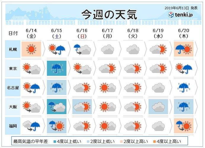 名古屋 今日 の 天気